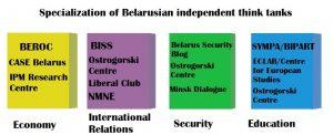 Беларусь навіны